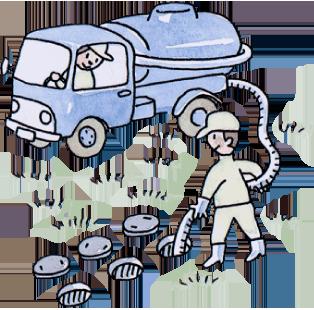 し尿収集運搬業務